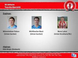 Transfers SK Altheim